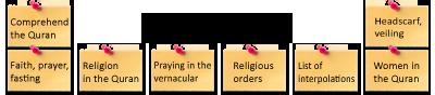 Quranic.org